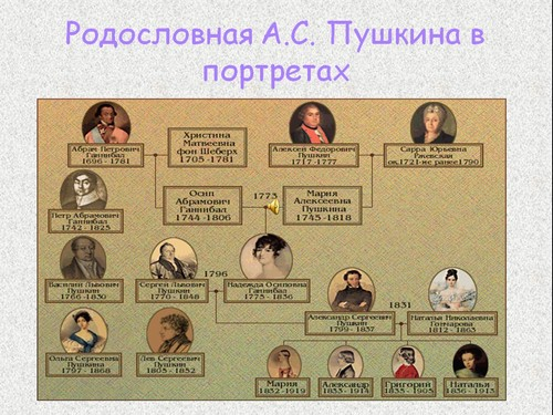 знакомства на час пушкин