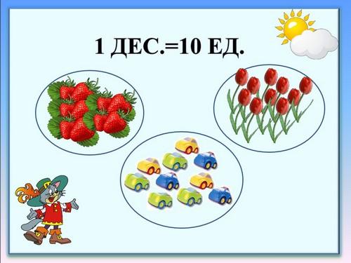 Картинки для уроков математики в начальной школе
