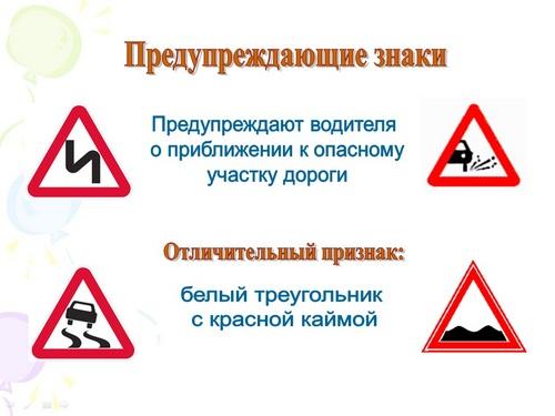 группы дорожных знаков презентация