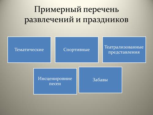 презентация на тему досуговая деятельность