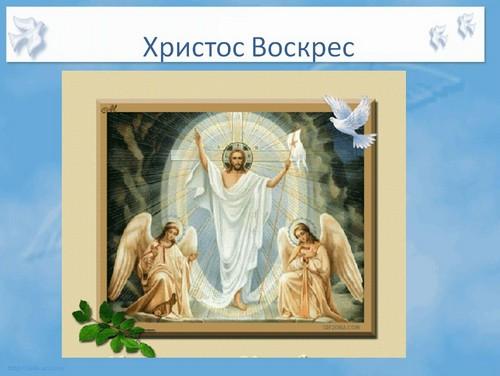 христос воскрес презентация 4 класс