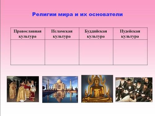 дырочки парней, что общего между разными религиями мира титьки района