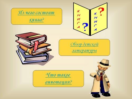презентация для детей из чего состоит книга
