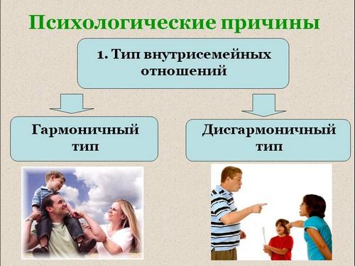 конфликты + семье презентация скачать бесплатно