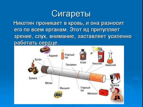 Презентации на тему Курение Вред курения и его влияние на  никотин презентация презентация на тему никотин