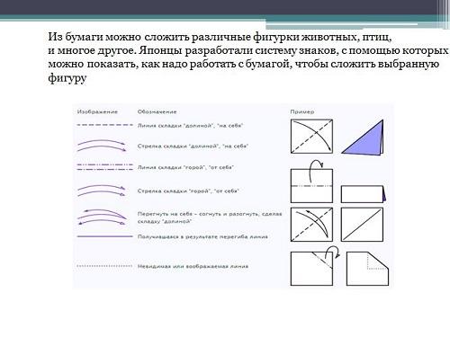 Презентация По Математике 2 Класс Умножение На 3