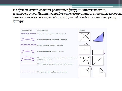 презентация по математике 2 класс умножение числа 2 и на 2