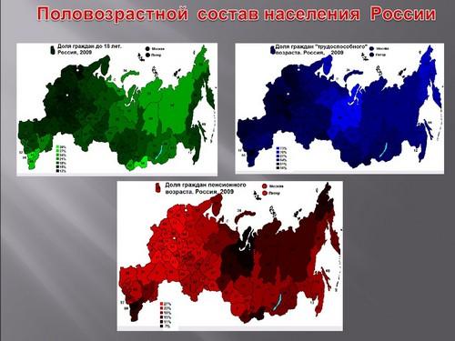 Презентация На Тему Размещение Населения России 9 Класс