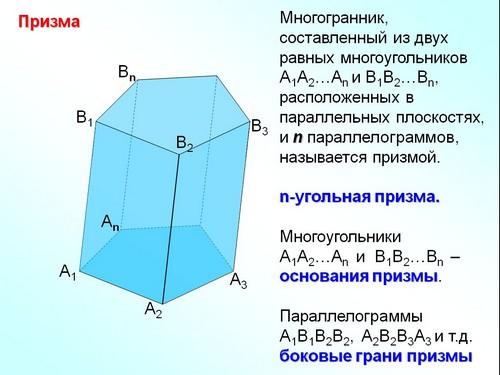 Формулы объема и площади поверхности призма пирамида