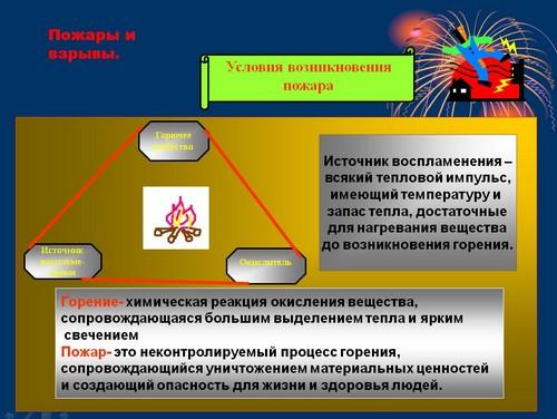 пожары презентация презентация