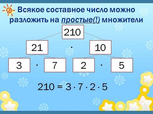 Как проверить, является ли число простым?