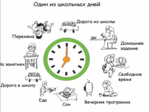 Цветы в Рисунки на мебШкольные Как Русская