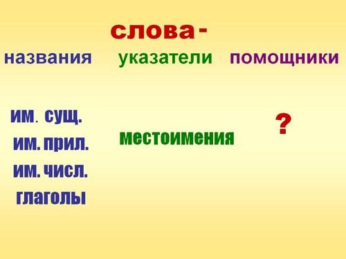 презентация по англ яз теме знакомство