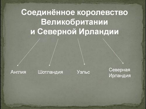история о знакомстве на английском языке
