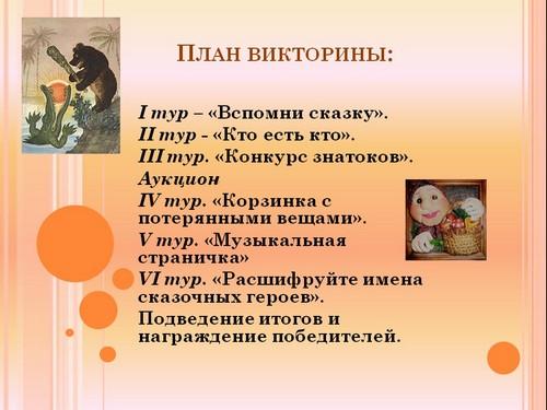 chukovskiy-korney-ivanovich-prezentatsiya