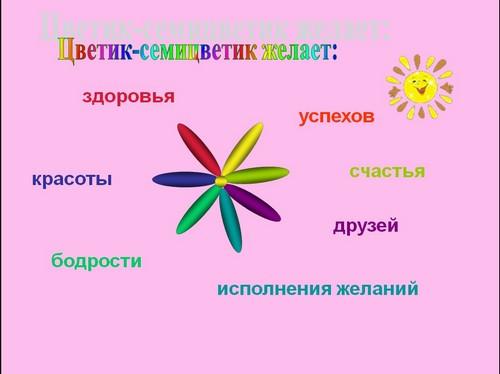 Парциальная Программа Семицветик