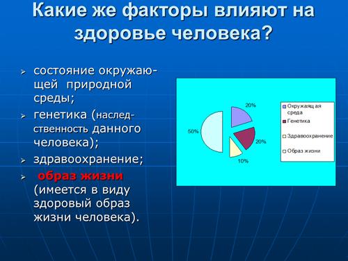 презентация вредные привычки и их влияние на здоровье