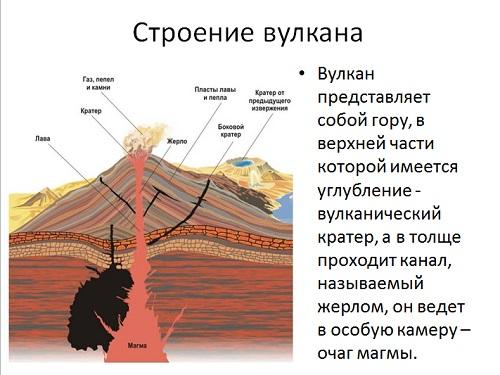 Землетрясение Презентация 5 Класс
