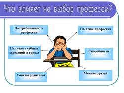 Презентации на тему выбор профессии